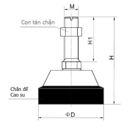 Thông số Chiều cao lắp đặt chân lắc Loadcell