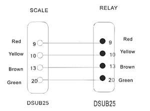Giao diện mở rộng với cân điện tử (Phần 2-Relay) 3