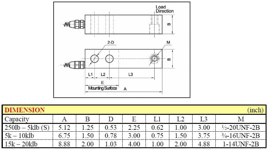Thông số lắp đặt Loadcell VLC-100SH